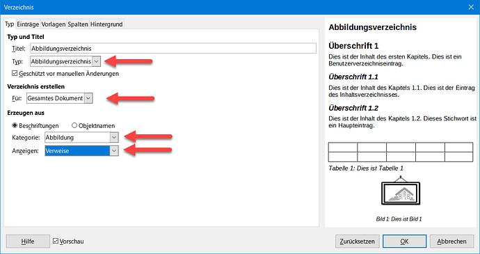 Writer - Abbildungsverzeichnis Dialog Verzeichnis