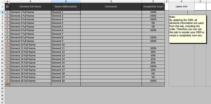 DSM list initial