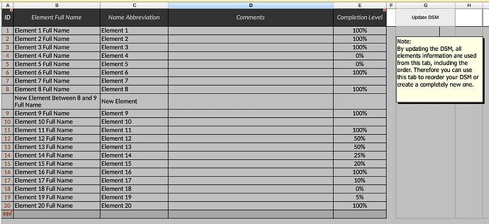 DSM list Updated