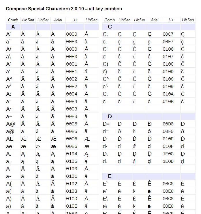 CSC_all-key-combos