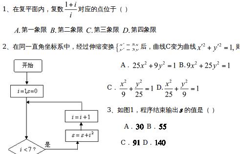 MacOS formulas, OK