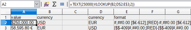 formatted currency values
